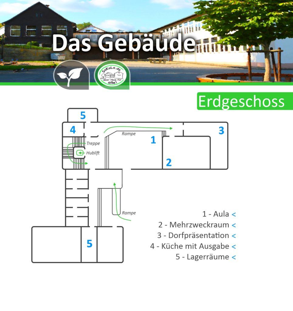 Das Gebäude_EG