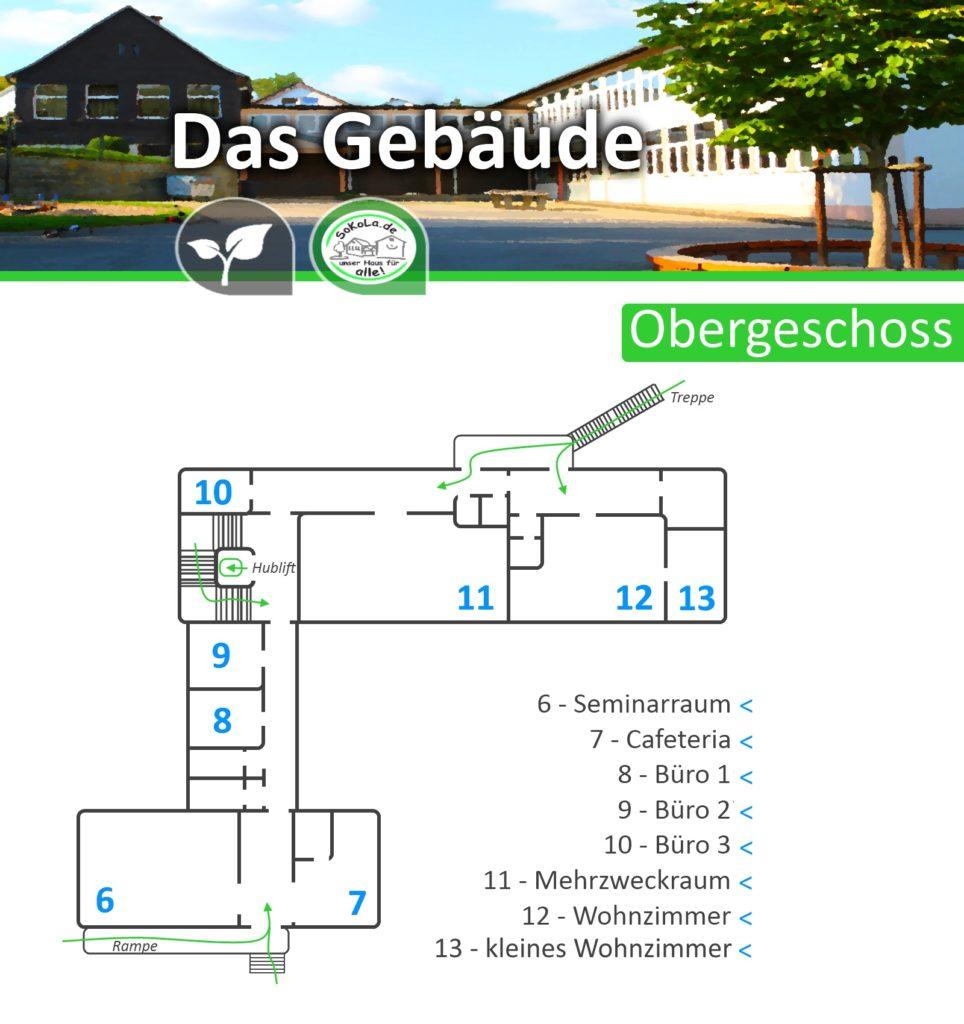 Das Gebäude_OG